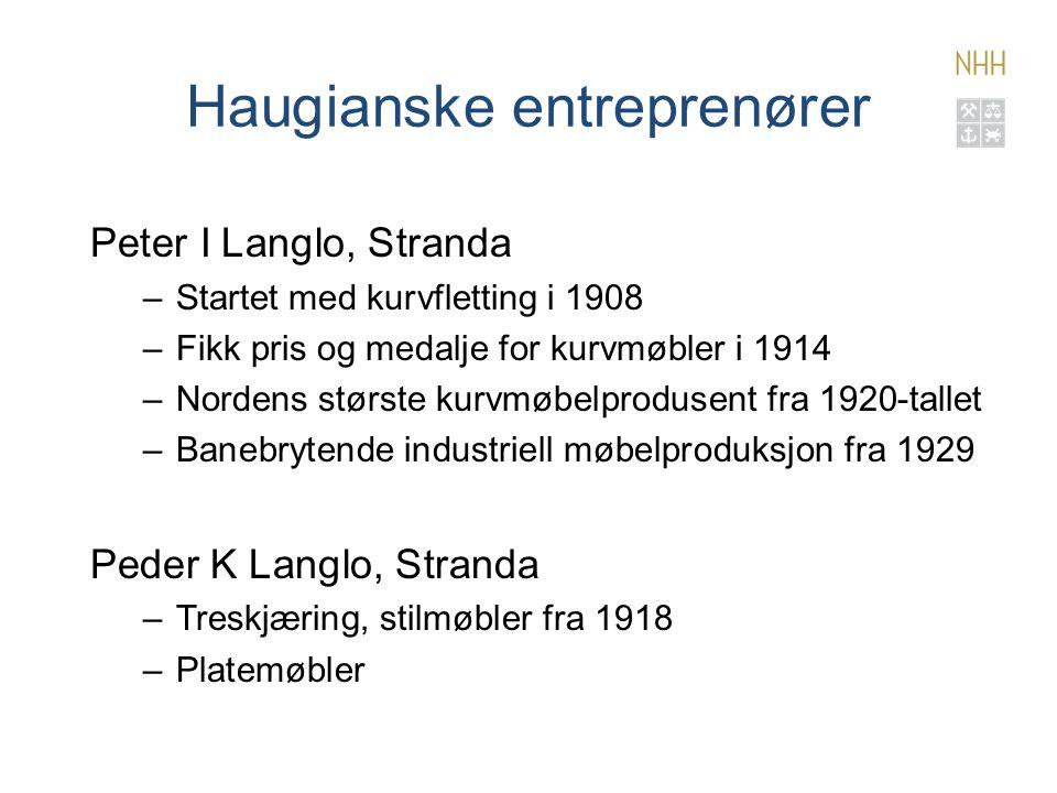 Haugianske entreprenører Peter I Langlo, Stranda –Startet med kurvfletting i 1908 –Fikk pris og medalje for kurvmøbler i 1914 –Nordens største kurvmøbelprodusent fra 1920-tallet –Banebrytende industriell møbelproduksjon fra 1929 Peder K Langlo, Stranda –Treskjæring, stilmøbler fra 1918 –Platemøbler