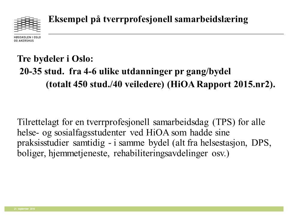 Eksempel på tverrprofesjonell samarbeidslæring Tre bydeler i Oslo: 20-35 stud. fra 4-6 ulike utdanninger pr gang/bydel (totalt 450 stud./40 veiledere)