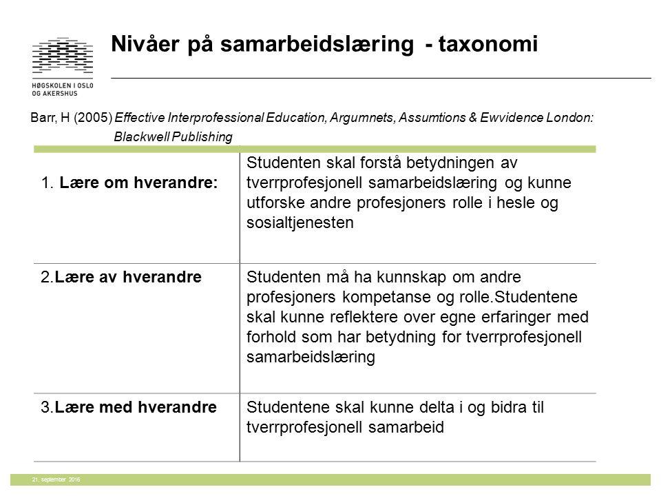 Nivåer på samarbeidslæring - taxonomi Barr, H (2005) Effective Interprofessional Education, Argumnets, Assumtions & Ewvidence London: Blackwell Publishing 21.