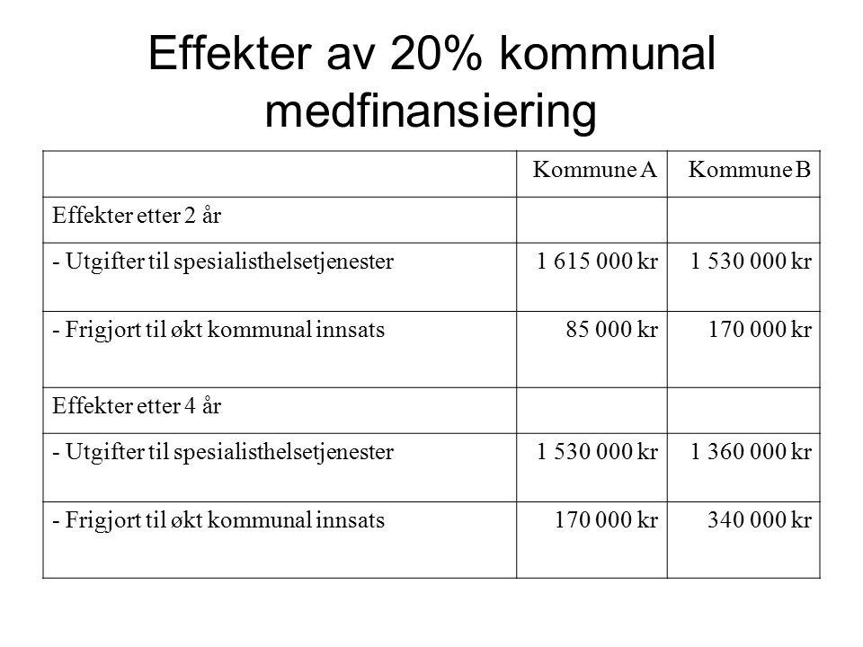 Effekter av 20% kommunal medfinansiering Kommune AKommune B Effekter etter 2 år - Utgifter til spesialisthelsetjenester1 615 000 kr1 530 000 kr - Frig