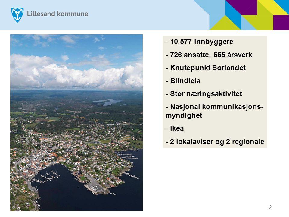 2 - 10.577 innbyggere - 726 ansatte, 555 årsverk - Knutepunkt Sørlandet - Blindleia - Stor næringsaktivitet - Nasjonal kommunikasjons- myndighet - Ike