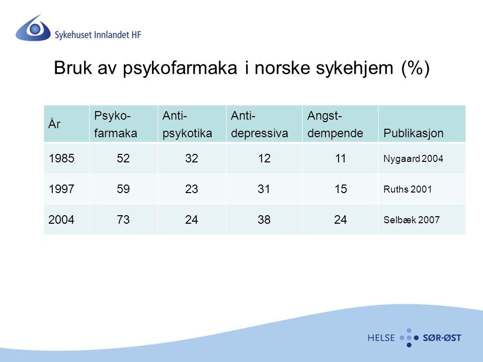 Bruk av psykofarmaka i norske sykehjem (%) År Psyko- farmaka Anti- psykotika Anti- depressiva Angst- dempendePublikasjon 198552321211 Nygaard 2004 199759233115 Ruths 2001 200473243824 Selbæk 2007