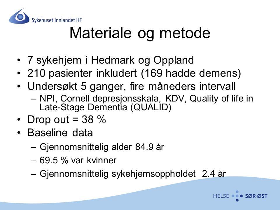 Materiale og metode 7 sykehjem i Hedmark og Oppland 210 pasienter inkludert (169 hadde demens) Undersøkt 5 ganger, fire måneders intervall –NPI, Cornell depresjonsskala, KDV, Quality of life in Late-Stage Dementia (QUALID) Drop out = 38 % Baseline data –Gjennomsnittelig alder 84.9 år –69.5 % var kvinner –Gjennomsnittelig sykehjemsoppholdet 2.4 år