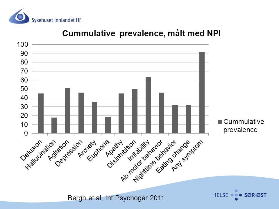Bergh et al, Int Psychoger 2011