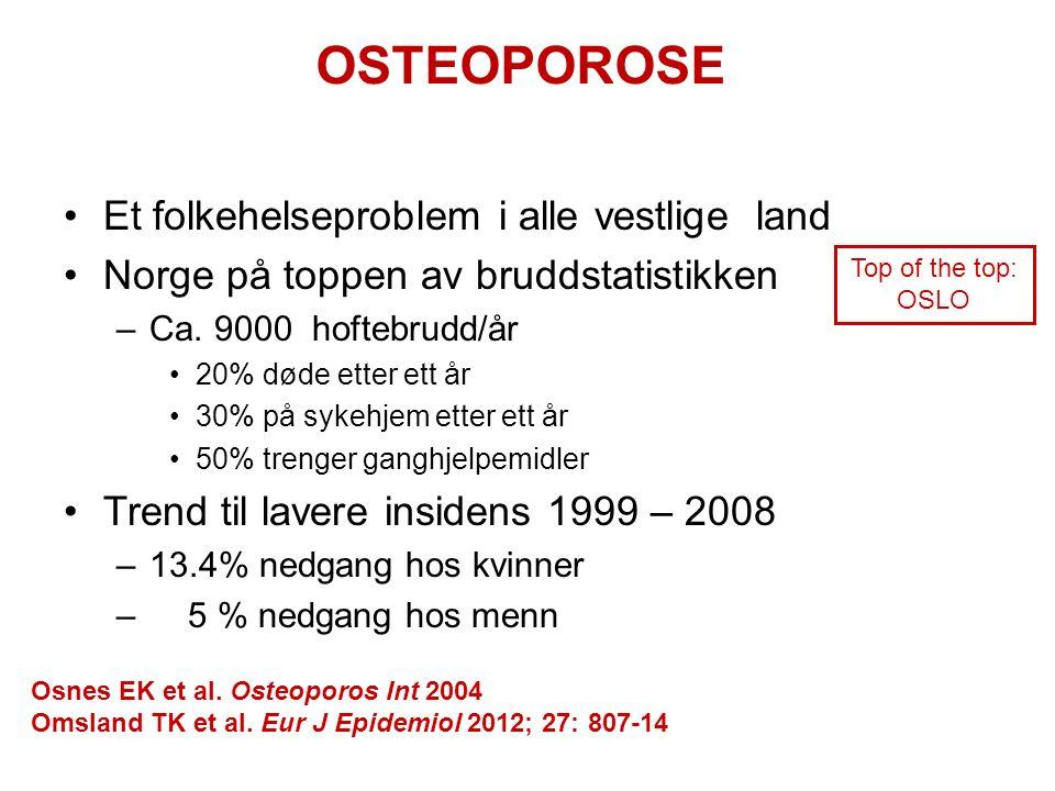 Osteoporose og brudd hos gamle: non- farmakologisk behandlig Tilstrekkelig ernæring, nok kalk og vitamin D, tilskudd hos risikopersoner (1g / 800IE / dag) Tilstrekkelig aktivitet/vektbærende trening/balansetrening, både etter og utenom bruddepisoder Fallforebyggende tiltak i hjemmet Hoftebeskyttere –forebygger hoftebrudd (kun vist på sykehjem) Medikamentsanering Synskorreksjon Howe TE et al.