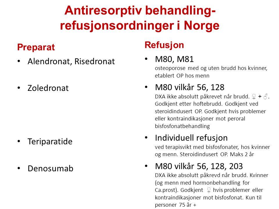 Antiresorptiv behandling- refusjonsordninger i Norge Preparat Alendronat, Risedronat Zoledronat Teriparatide Denosumab Refusjon M80, M81 osteoporose med og uten brudd hos kvinner, etablert OP hos menn M80 vilkår 56, 128 DXA ikke absolutt påkrevet når brudd.