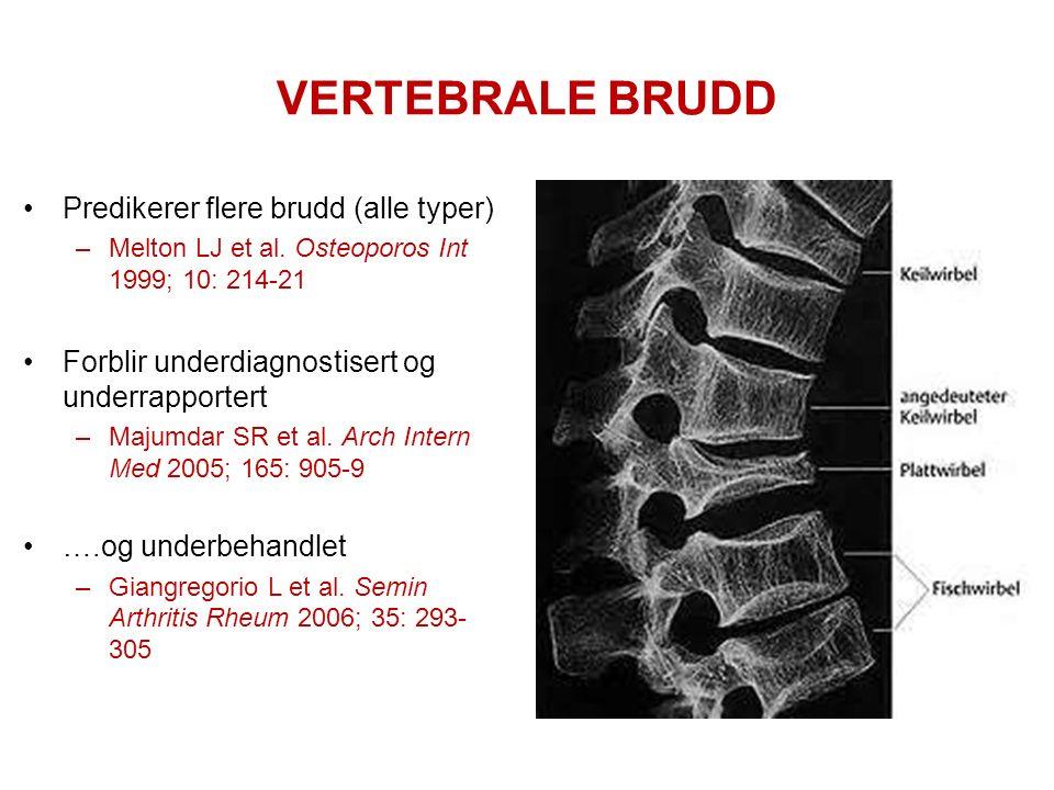 VERTEBRALE BRUDD Predikerer flere brudd (alle typer) –Melton LJ et al. Osteoporos Int 1999; 10: 214-21 Forblir underdiagnostisert og underrapportert –