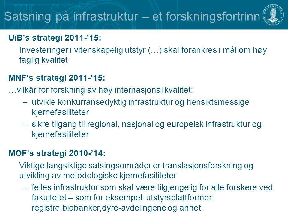 UiB's strategi 2011-'15: Investeringer i vitenskapelig utstyr (…) skal forankres i mål om høy faglig kvalitet MNF's strategi 2011-'15: …vilkår for forskning av høy internasjonal kvalitet: –utvikle konkurransedyktig infrastruktur og hensiktsmessige kjernefasiliteter –sikre tilgang til regional, nasjonal og europeisk infrastruktur og kjernefasiliteter MOF's strategi 2010-'14: Viktige langsiktige satsingsområder er translasjonsforskning og utvikling av metodologiske kjernefasiliteter –felles infrastruktur som skal være tilgjengelig for alle forskere ved fakultetet – som for eksempel: utstyrsplattformer, registre,biobanker,dyre-avdelingene og annet.