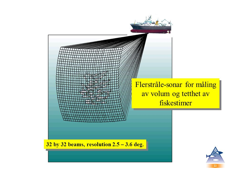 22 Flerstråle-sonar for måling av volum og tetthet av fiskestimer 32 by 32 beams, resolution 2.5 – 3.6 deg.