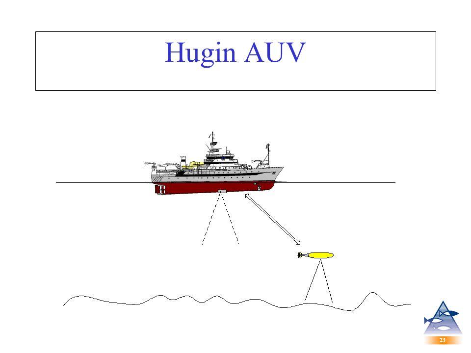 23 Hugin AUV