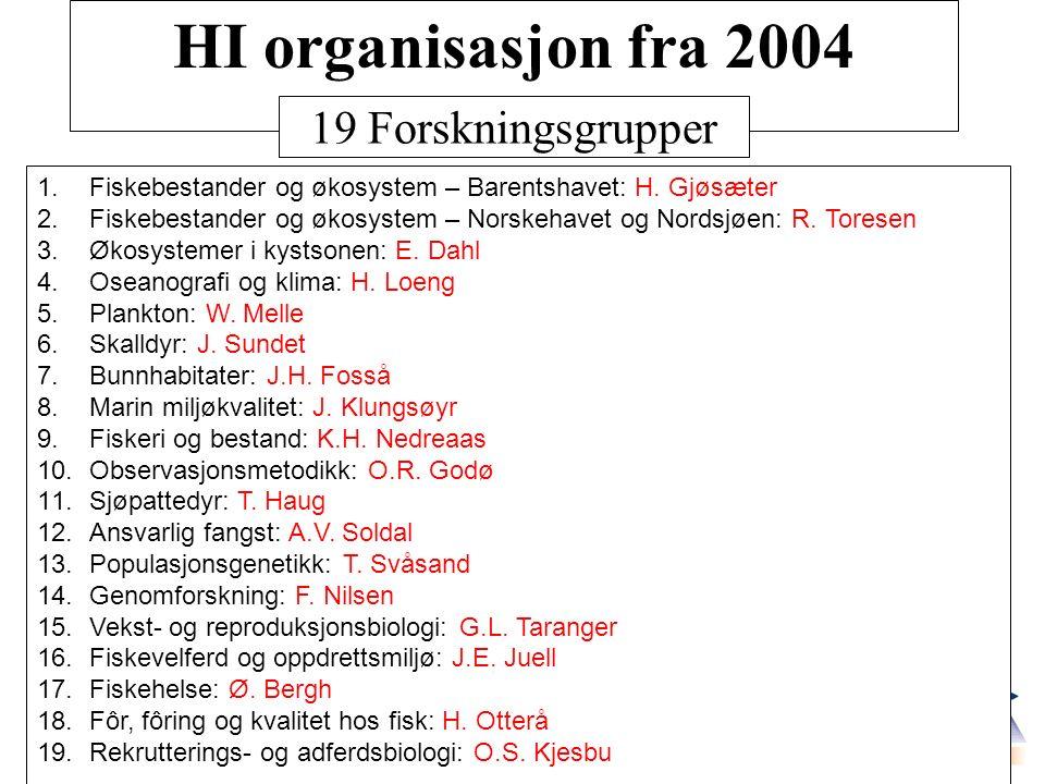 41 HI organisasjon fra 2004 1.Fiskebestander og økosystem – Barentshavet: H.