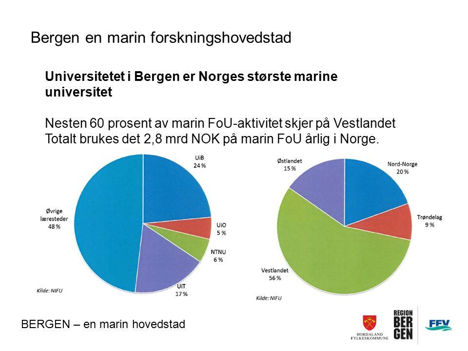 BERGEN – en marin hovedstad Bergen en marin forskningshovedstad Universitetet i Bergen er Norges største marine universitet Nesten 60 prosent av marin