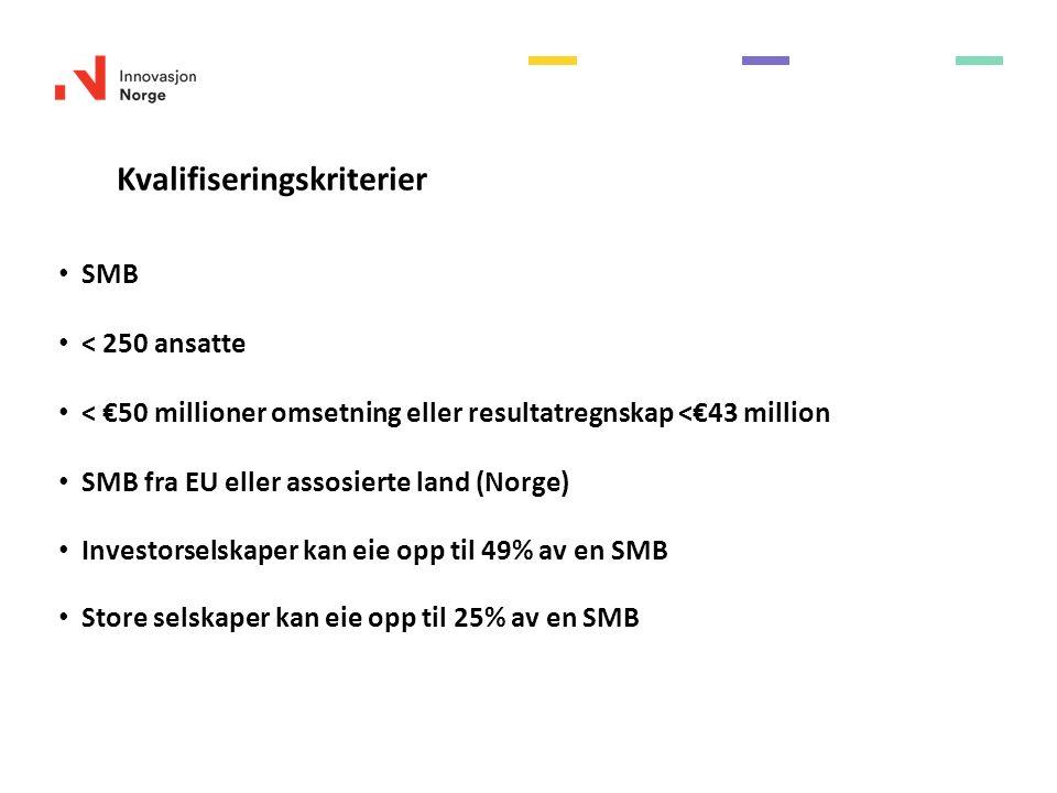 Kvalifiseringskriterier SMB < 250 ansatte < €50 millioner omsetning eller resultatregnskap <€43 million SMB fra EU eller assosierte land (Norge) Investorselskaper kan eie opp til 49% av en SMB Store selskaper kan eie opp til 25% av en SMB