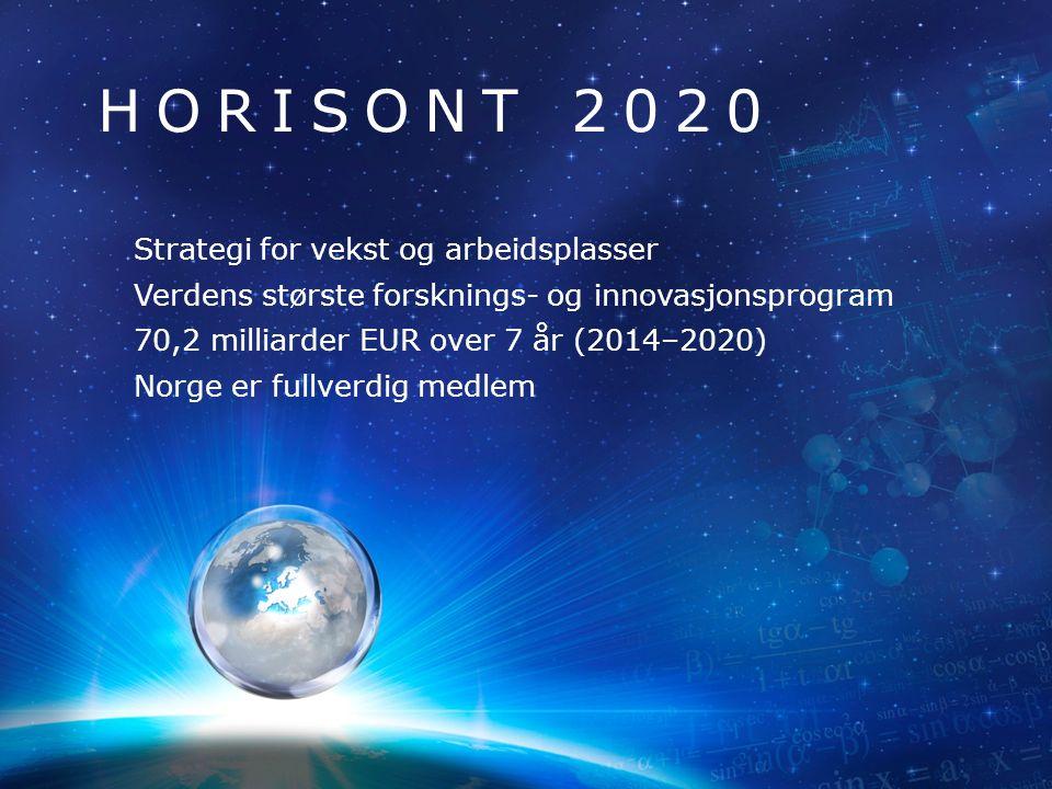 HORISONT 2020 Strategi for vekst og arbeidsplasser Verdens største forsknings- og innovasjonsprogram 70,2 milliarder EUR over 7 år (2014–2020) Norge e