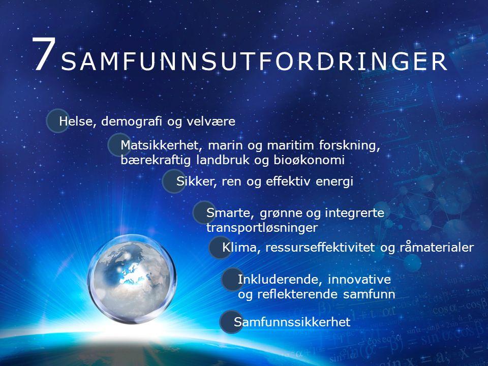 7 SAMFUNNSUTFORDRINGER Helse, demografi og velvære Matsikkerhet, marin og maritim forskning, bærekraftig landbruk og bioøkonomi Sikker, ren og effekti