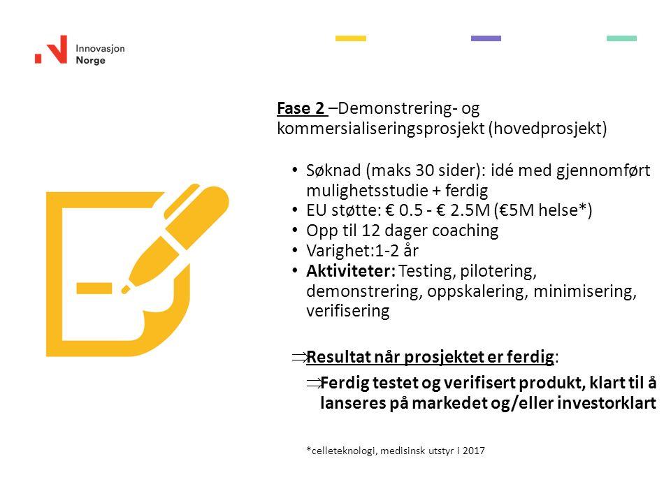 Fase 2 –Demonstrering- og kommersialiseringsprosjekt (hovedprosjekt) Søknad (maks 30 sider): idé med gjennomført mulighetsstudie + ferdig EU støtte: €
