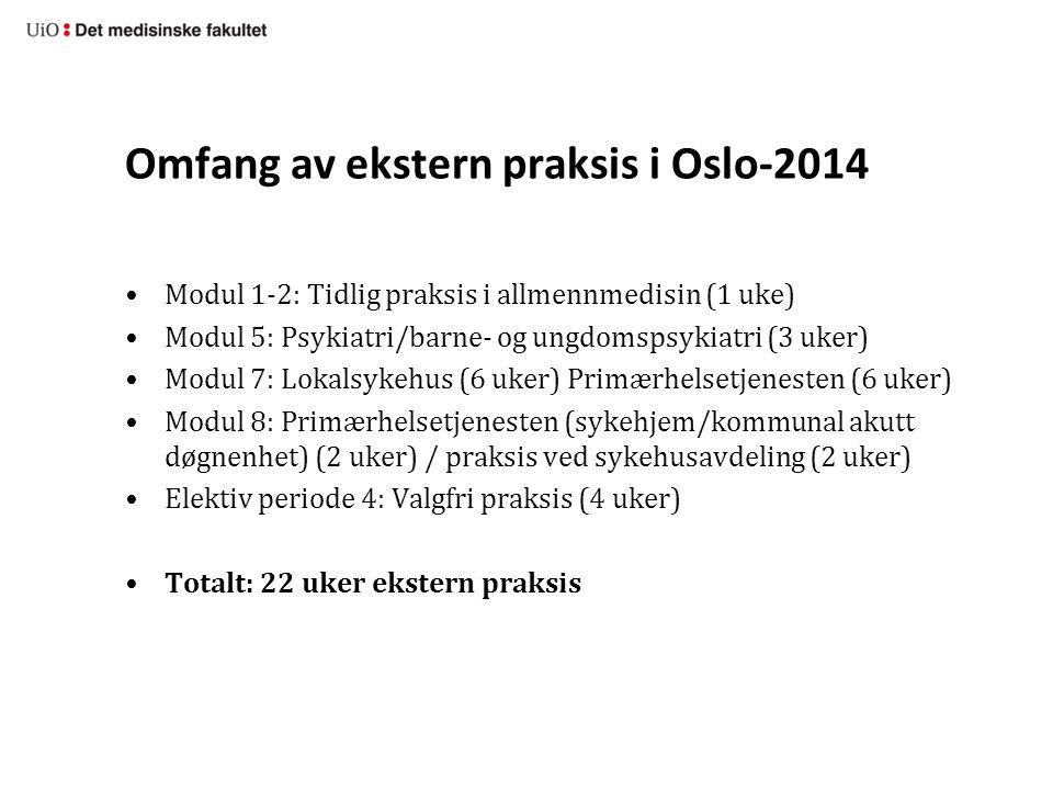 Omfang av ekstern praksis i Oslo-2014 Modul 1-2: Tidlig praksis i allmennmedisin (1 uke) Modul 5: Psykiatri/barne- og ungdomspsykiatri (3 uker) Modul 7: Lokalsykehus (6 uker) Primærhelsetjenesten (6 uker) Modul 8: Primærhelsetjenesten (sykehjem/kommunal akutt døgnenhet) (2 uker) / praksis ved sykehusavdeling (2 uker) Elektiv periode 4: Valgfri praksis (4 uker) Totalt: 22 uker ekstern praksis