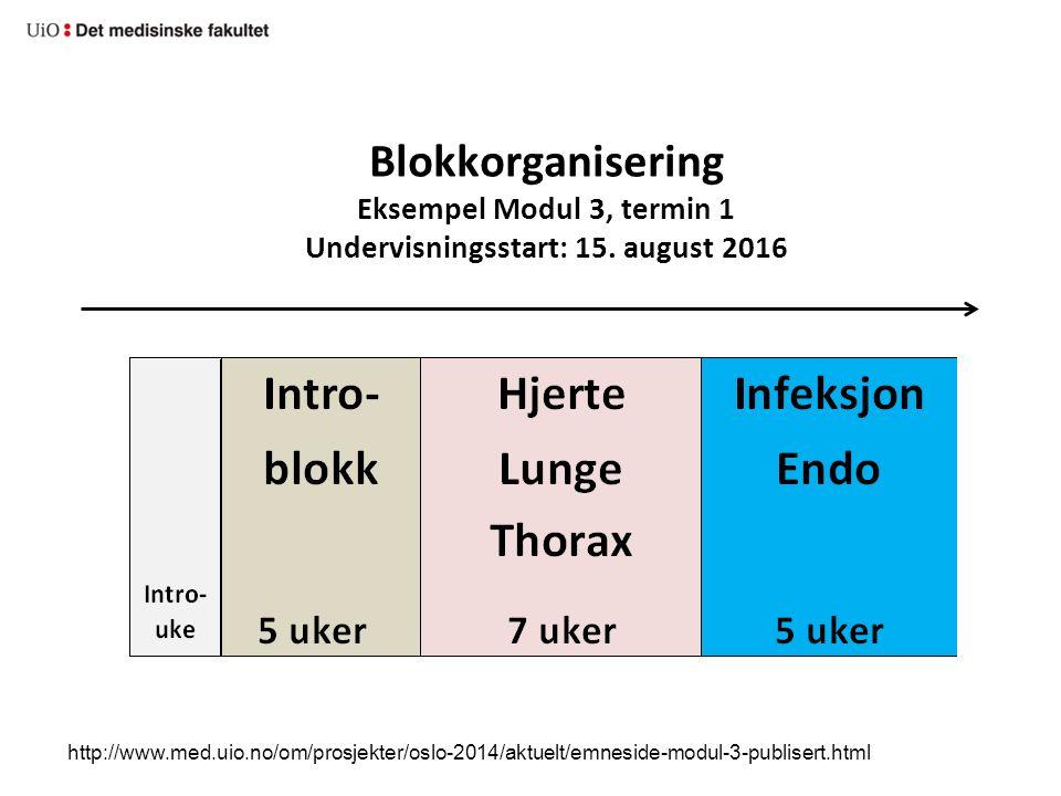 Blokkorganisering Eksempel Modul 3, termin 1 Undervisningsstart: 15.