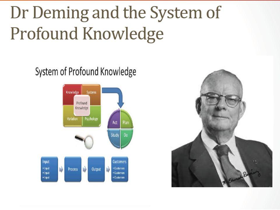 Læring og forbedring…… SYSTEM −Forstå systemet −System for forbedringer KOMPETANSE −Planlegg forbedringer −Gjennomfør forbedringer −Reflekter −PDSA MEDARBEIDERE −Forstå teamet −Hva motiverer dem −Fjern barrierer VARASJON Måle på prosessene Statistisk prosess kontroll