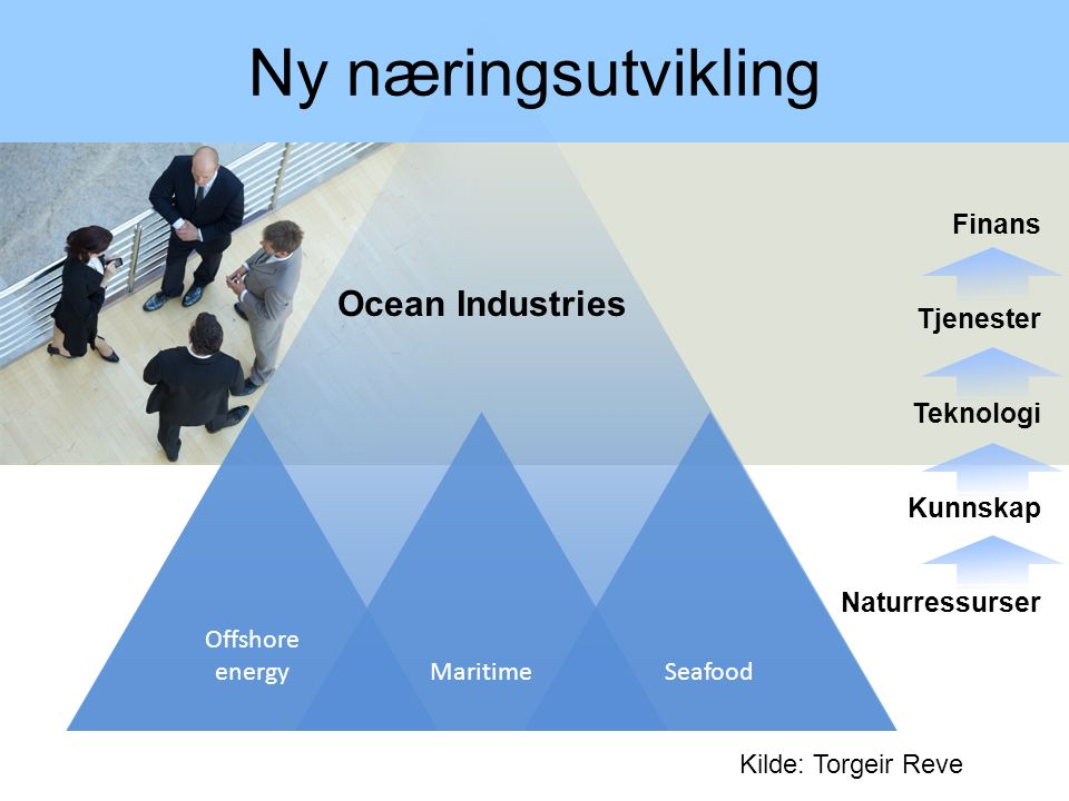 Ny næringsutvikling Offshore energyMaritimeSeafood Ocean Industries Finans Tjenester Teknologi Kunnskap Naturressurser Kilde: Torgeir Reve