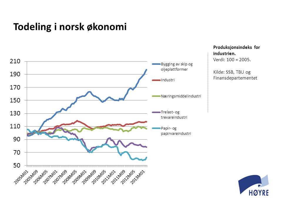 Produksjonsindeks for industrien. Verdi: 100 = 2005. Kilde: SSB, TBU og Finansdepartementet Todeling i norsk økonomi