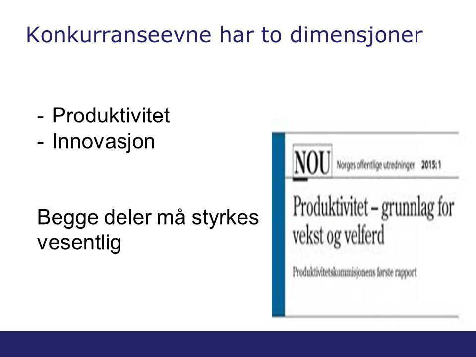 Norsk mal: Tabell Tips farger: FINs fargepalett er lagt inn i malen og vil brukes automatisk i diagrammer og grafer Konkurranseevne har to dimensjoner