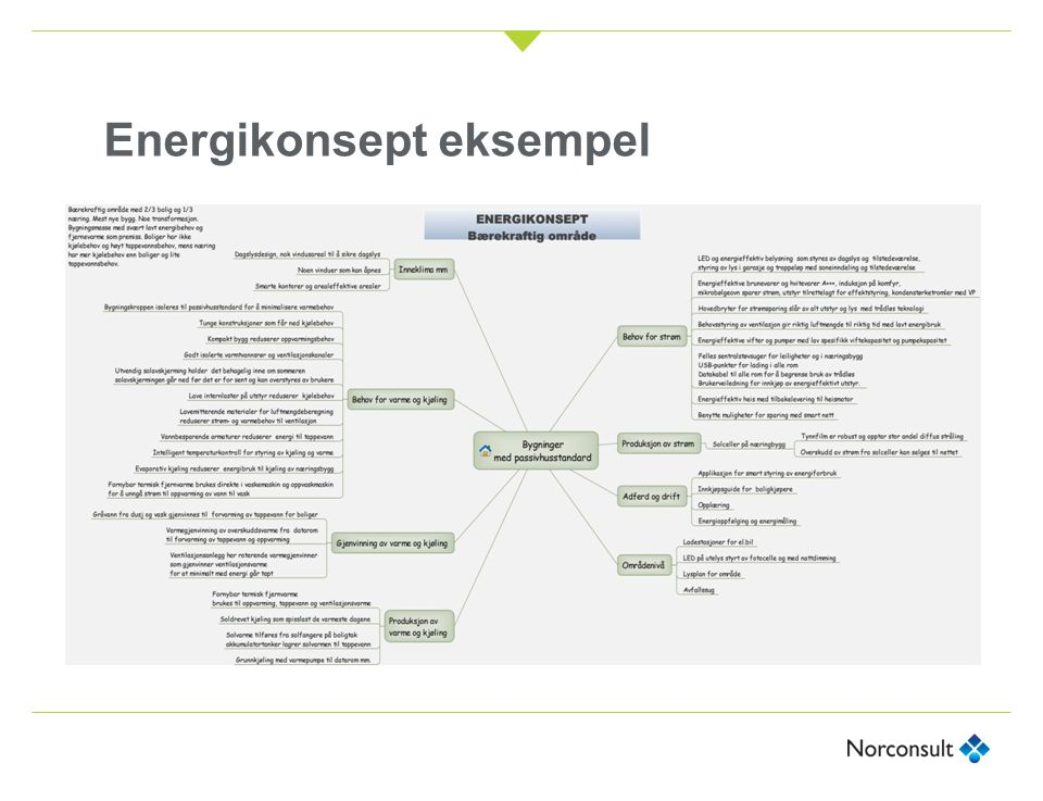 Energikonsept eksempel