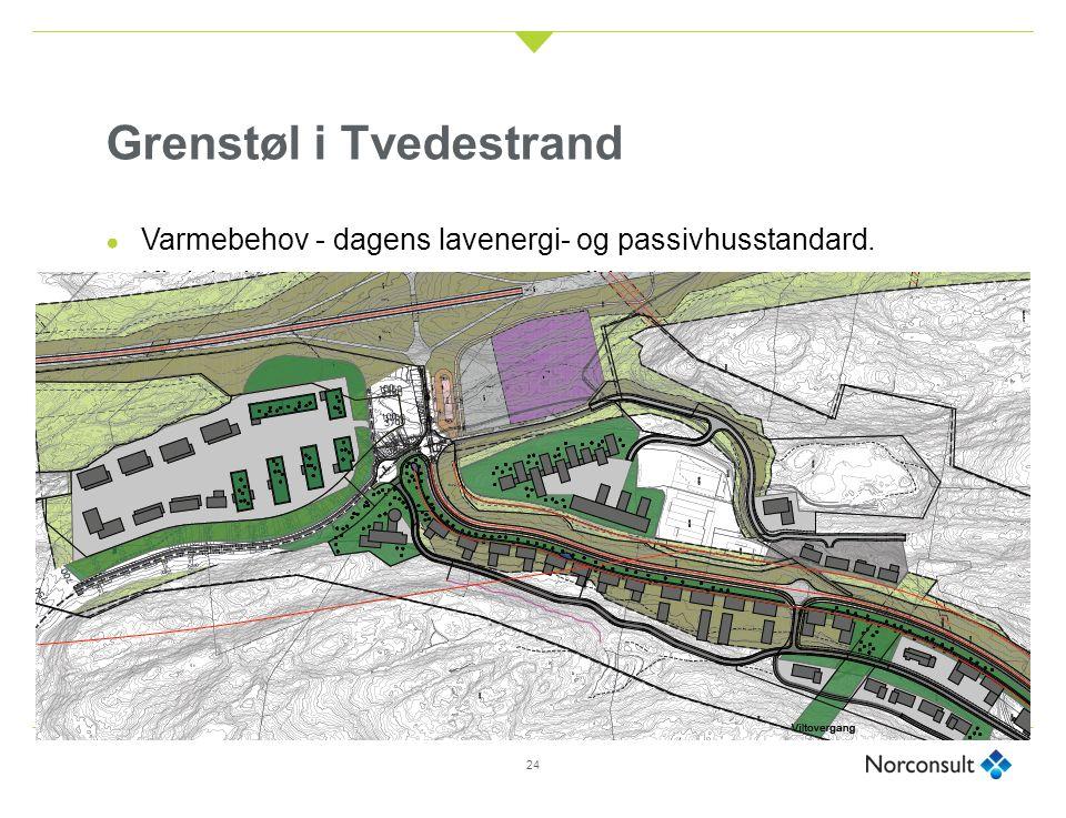 Grenstøl i Tvedestrand ● Varmebehov - dagens lavenergi- og passivhusstandard. ● Kjølebehov - samme, men mer usikkert. 24