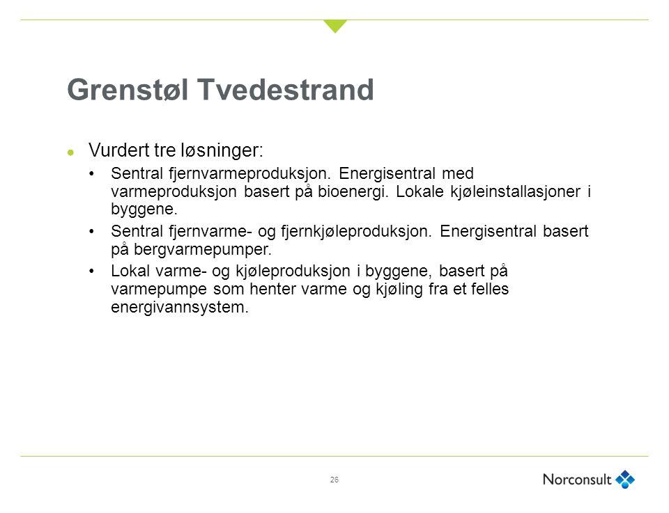 Grenstøl Tvedestrand ● Vurdert tre løsninger: Sentral fjernvarmeproduksjon.