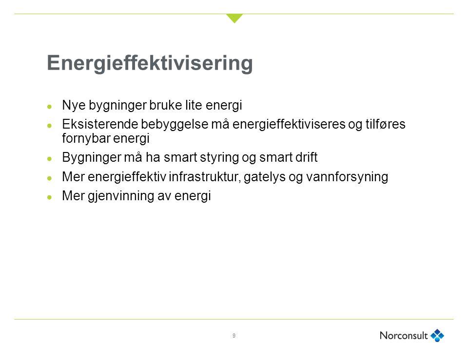 Energieffektivisering ● Nye bygninger bruke lite energi ● Eksisterende bebyggelse må energieffektiviseres og tilføres fornybar energi ● Bygninger må h