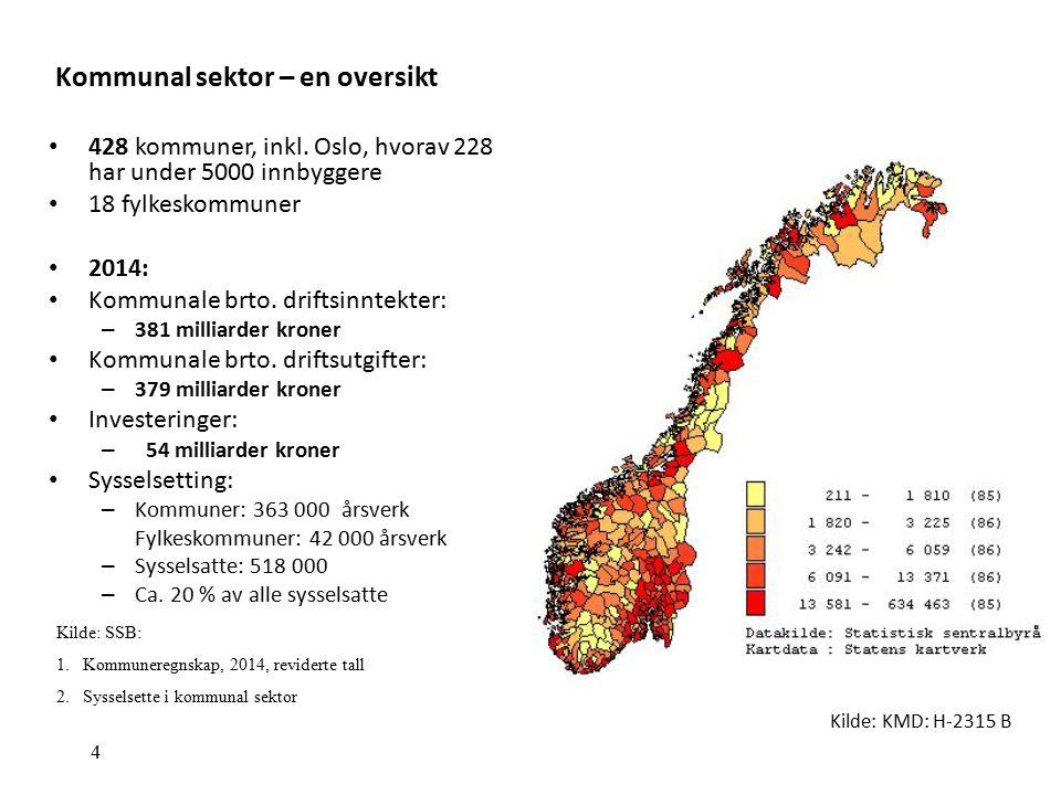 4 Kommunal sektor – en oversikt 428 kommuner, inkl.