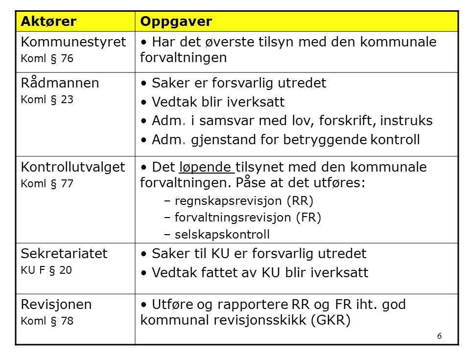 Opplæring 12.nov. kl. 18.00 i Aksdal for 10 KU, 50 medl.
