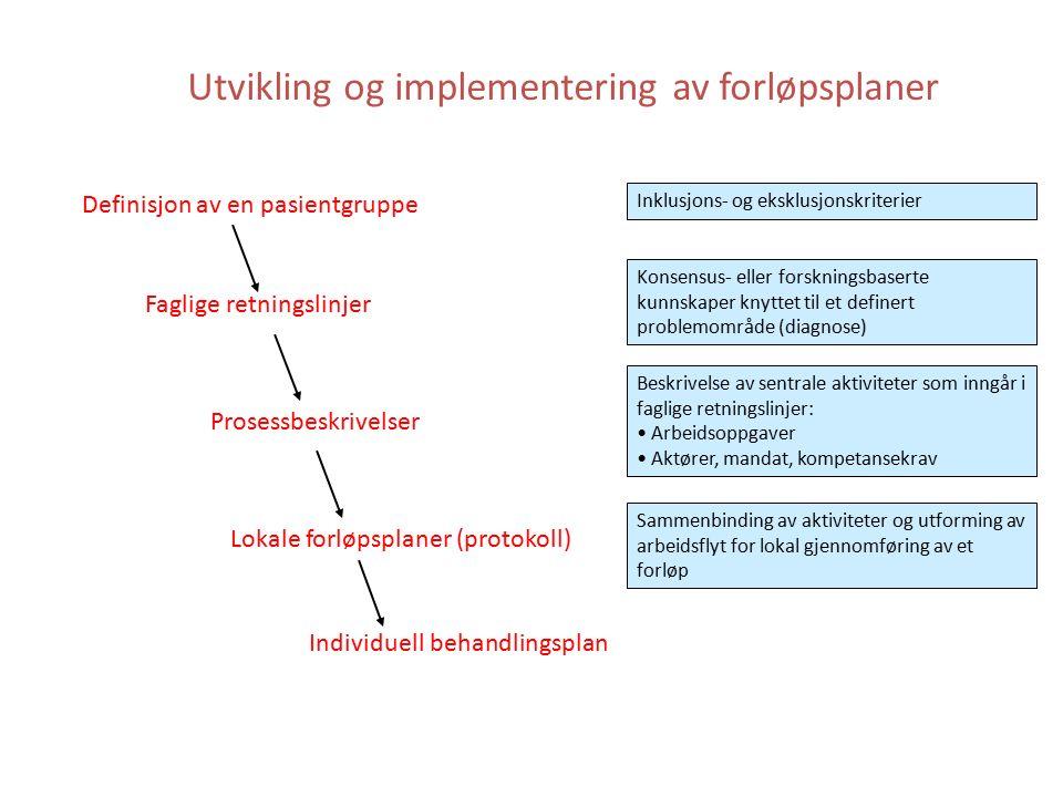 Utvikling og implementering av forløpsplaner Faglige retningslinjer Lokale forløpsplaner (protokoll) Prosessbeskrivelser Konsensus- eller forskningsba
