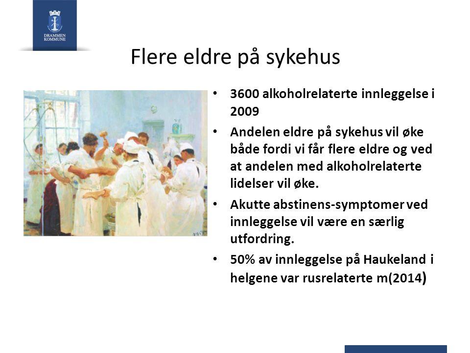 Flere eldre på sykehus 3600 alkoholrelaterte innleggelse i 2009 Andelen eldre på sykehus vil øke både fordi vi får flere eldre og ved at andelen med alkoholrelaterte lidelser vil øke.