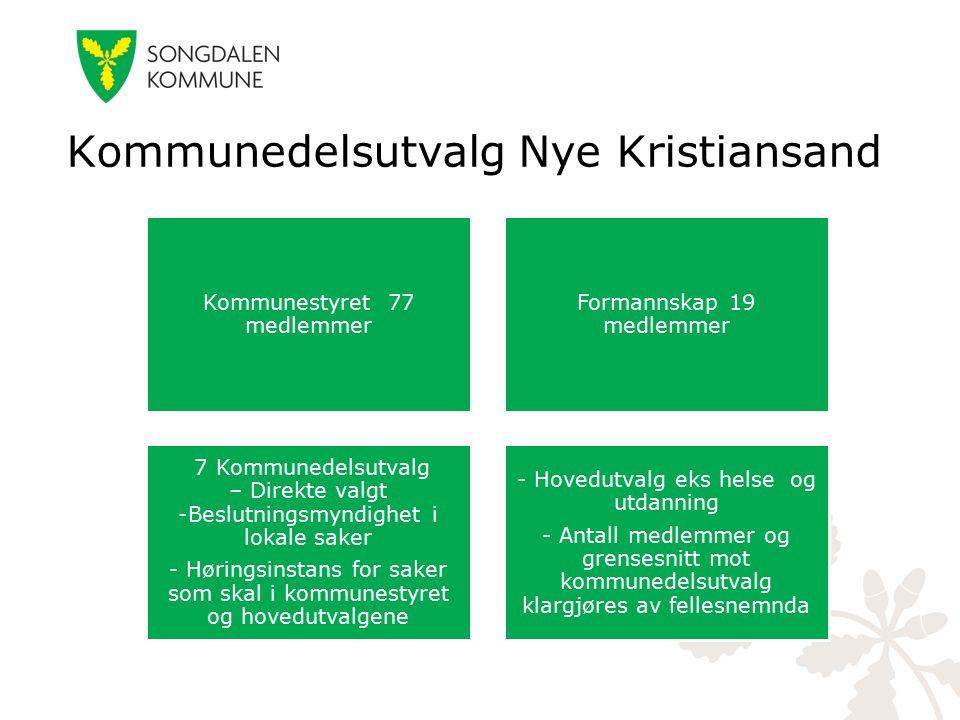 Kommunedelsutvalg Nye Kristiansand Kommunestyret 77 medlemmer Formannskap 19 medlemmer 7 Kommunedelsutvalg – Direkte valgt -Beslutningsmyndighet i lok