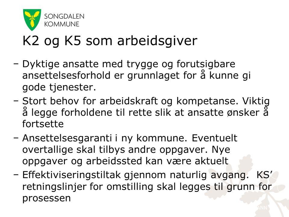 kristiansand.kommune.no − Dyktige ansatte med trygge og forutsigbare ansettelsesforhold er grunnlaget for å kunne gi gode tjenester.