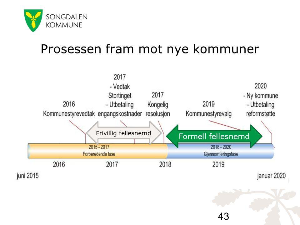 Prosessen fram mot nye kommuner 43 Frivillig fellesnemd Formell fellesnemd