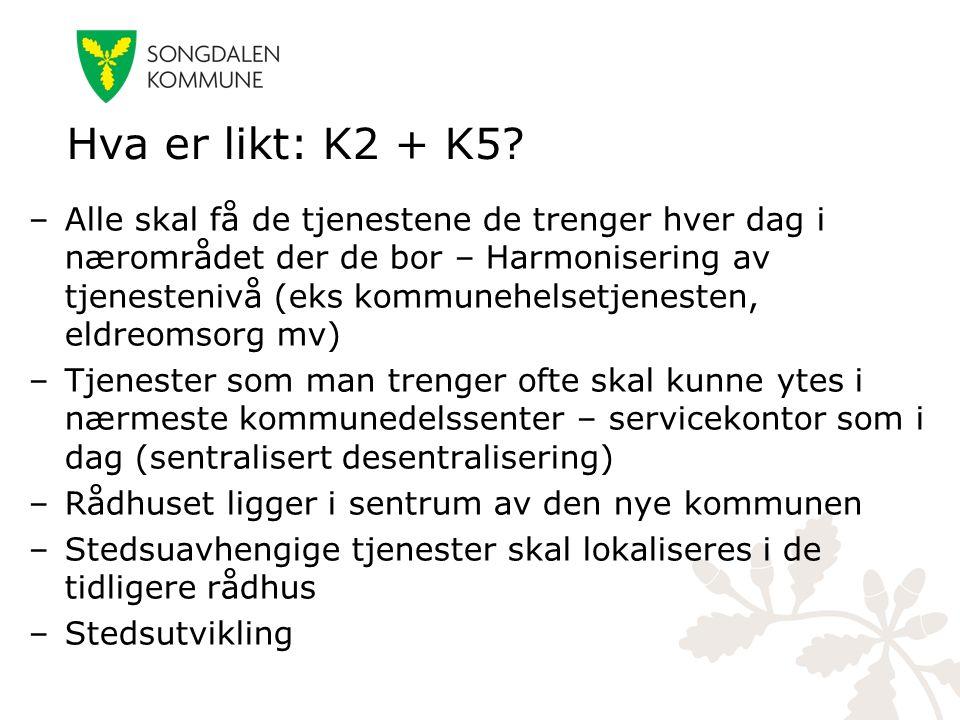 Hva er likt: K2 + K5? –Alle skal få de tjenestene de trenger hver dag i nærområdet der de bor – Harmonisering av tjenestenivå (eks kommunehelsetjenest