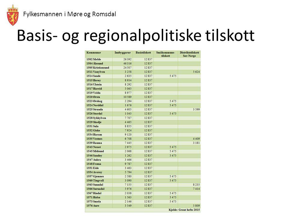 Fylkesmannen i Møre og Romsdal Basis- og regionalpolitiske tilskott