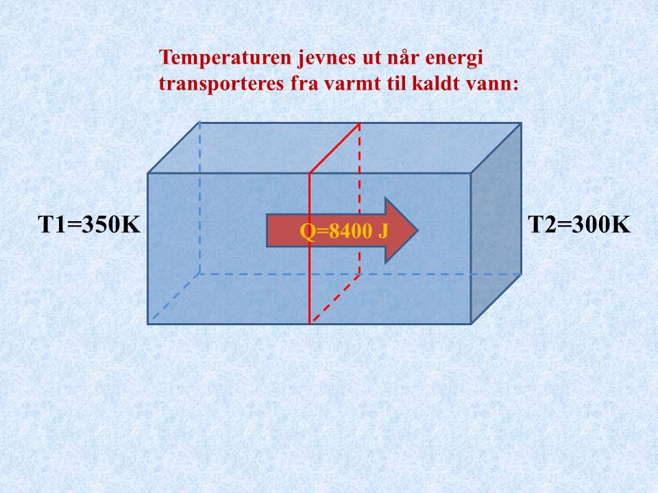 Q=8400 J Temperaturen jevnes ut når energi transporteres fra varmt til kaldt vann: T1=350KT2=300K