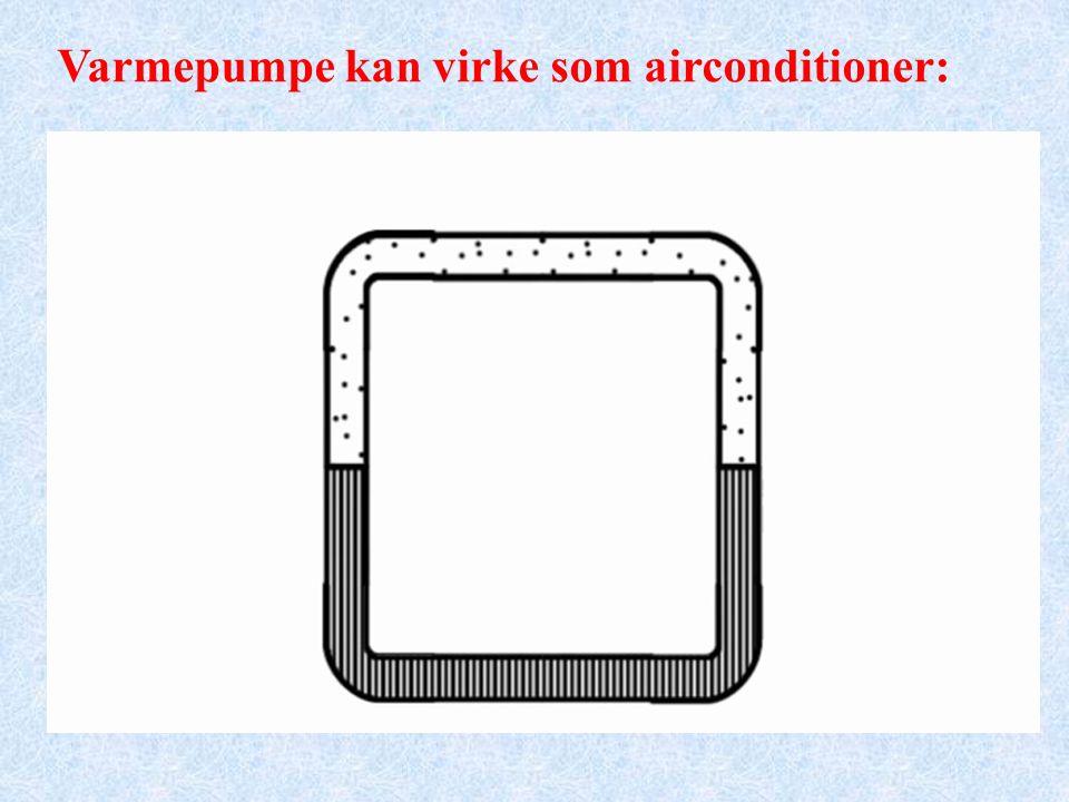 Varmepumpe kan virke som airconditioner: