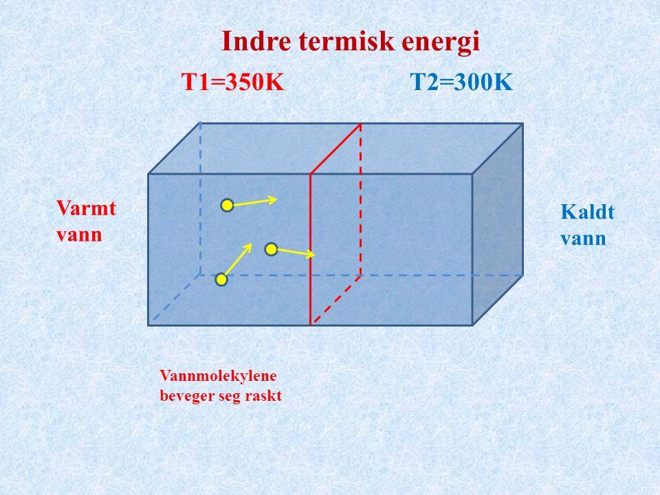 T1=350KT2=300K Varmt vann Kaldt vann Vannmolekylene beveger seg raskt Indre termisk energi