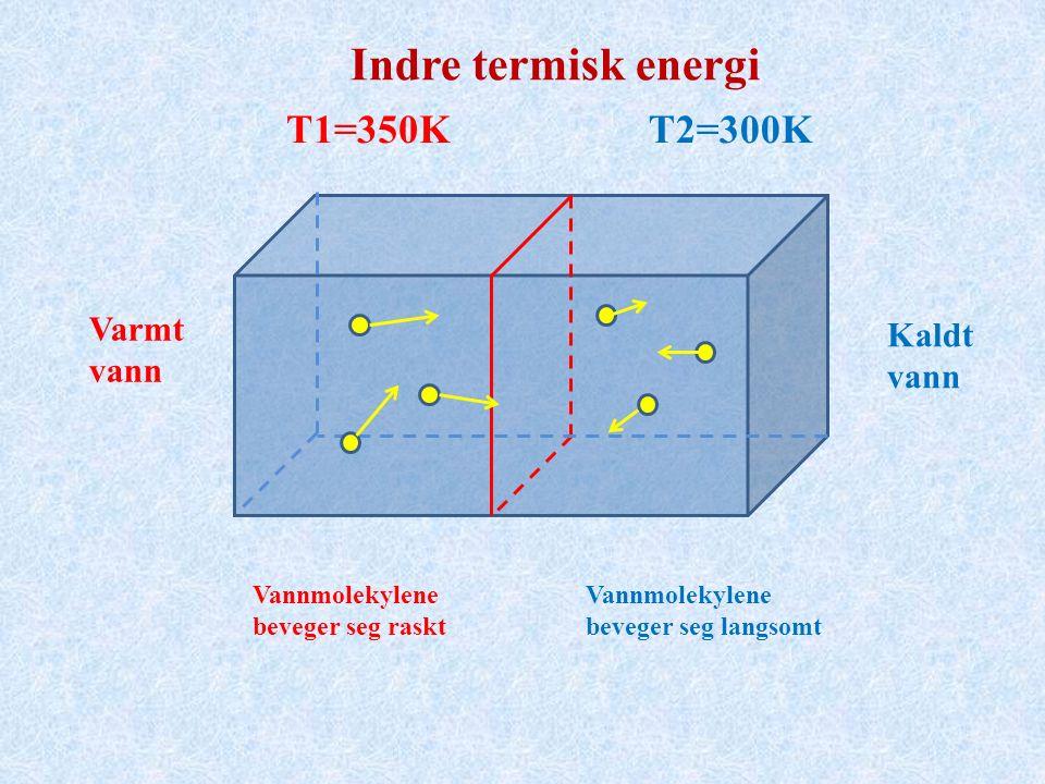 T1=350KT2=300K Varmt vann Kaldt vann Vannmolekylene beveger seg raskt Vannmolekylene beveger seg langsomt Indre termisk energi