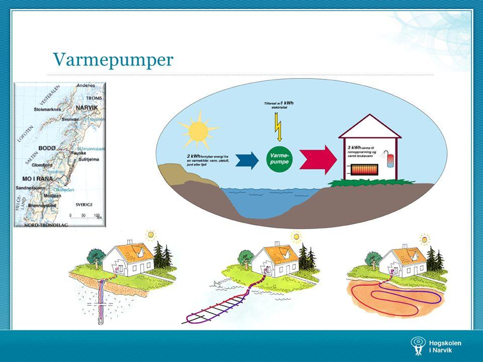 Energieffektivisering  Hva er energieffektivisering.