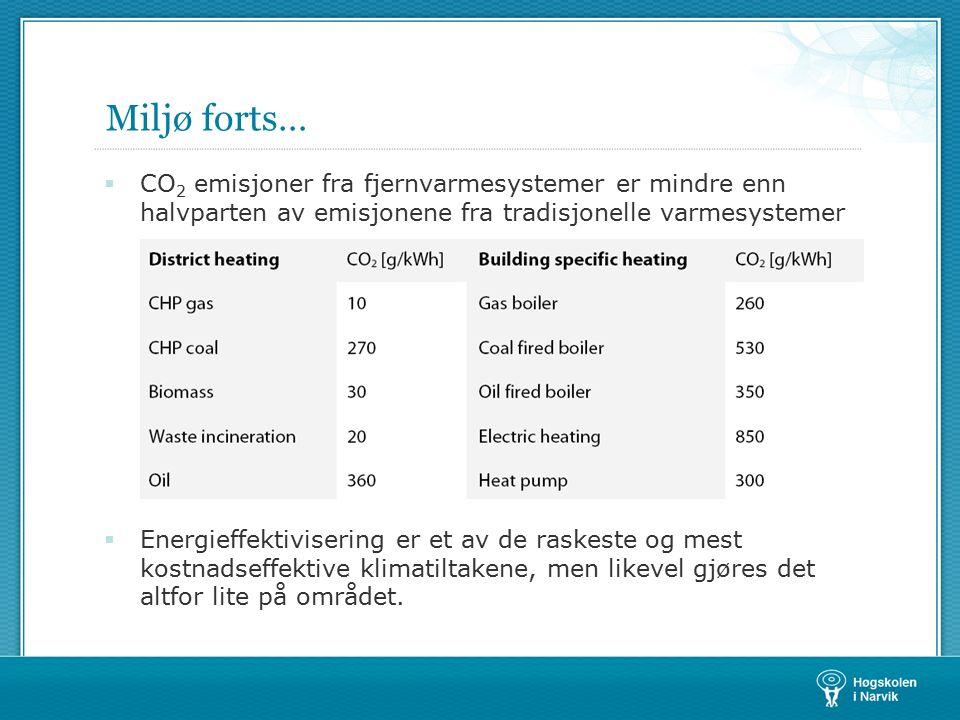 Miljø forts…  CO 2 emisjoner fra fjernvarmesystemer er mindre enn halvparten av emisjonene fra tradisjonelle varmesystemer  Energieffektivisering er et av de raskeste og mest kostnadseffektive klimatiltakene, men likevel gjøres det altfor lite på området.