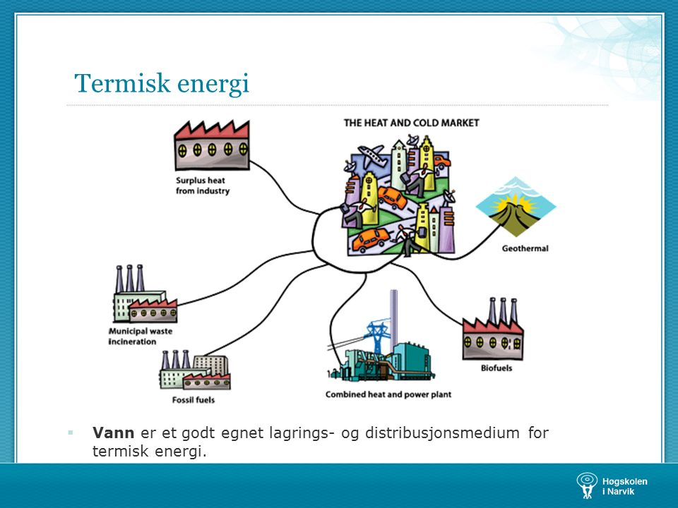 Hvorfor termisk energi.