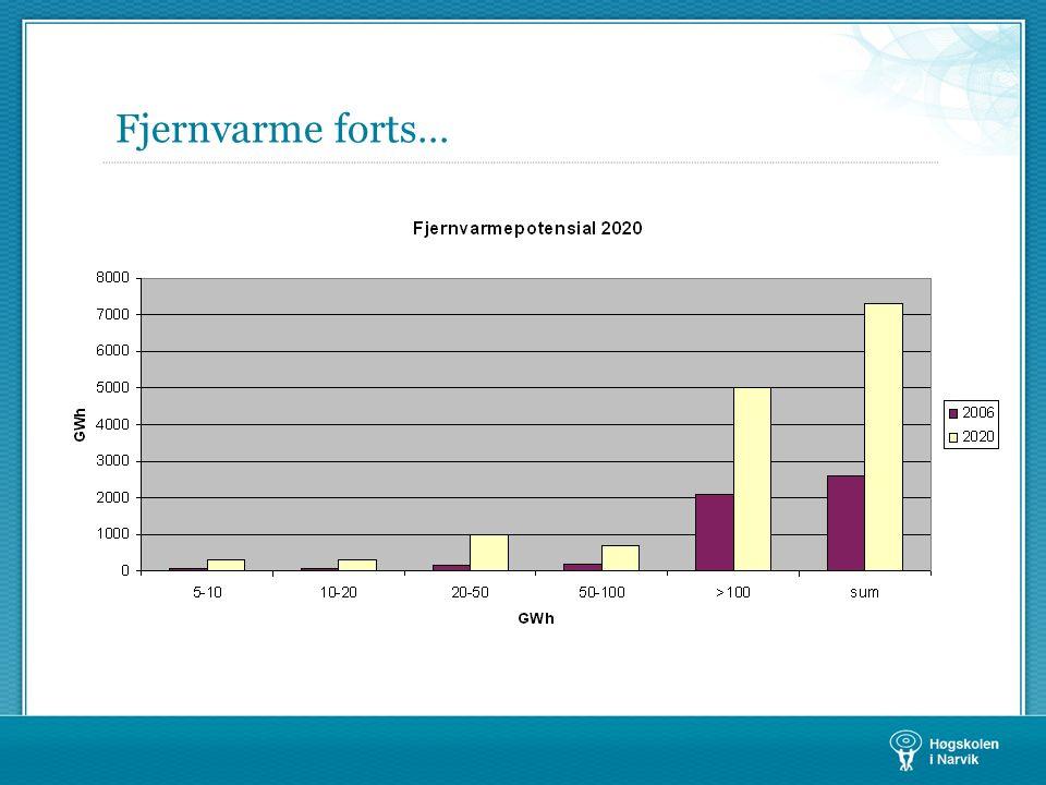 (Fjern-) varmesentral T T = 120 o C til 60 o C Reservoar Spillvarme Kondensatorvarme Geoenergi etc.