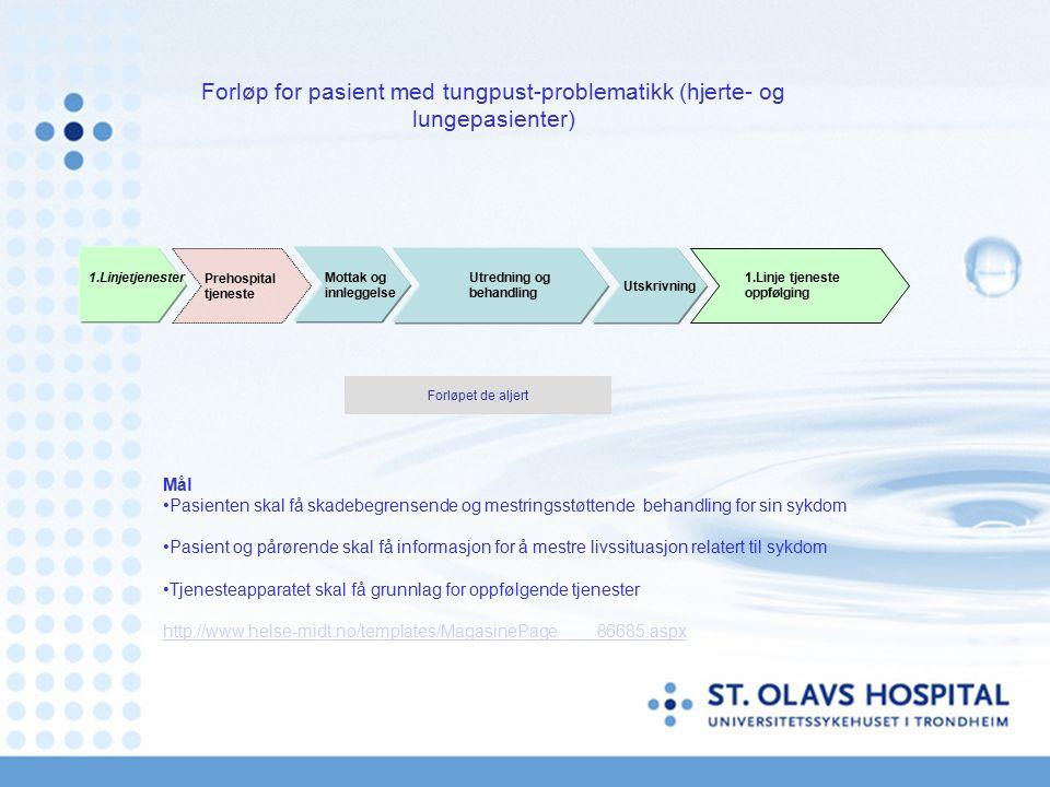 Forløp for pasient med tungpust-problematikk (hjerte- og lungepasienter) Mottak og innleggelse Utredning og behandling Utskrivning Prehospital tjenest