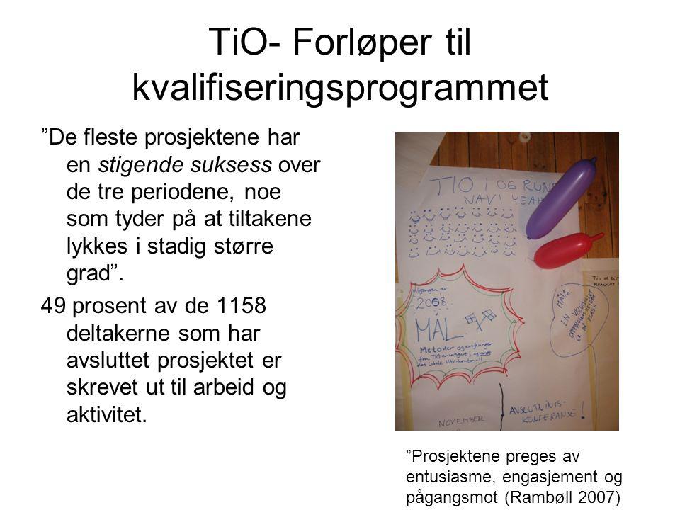 TiO- Forløper til kvalifiseringsprogrammet De fleste prosjektene har en stigende suksess over de tre periodene, noe som tyder på at tiltakene lykkes i stadig større grad .
