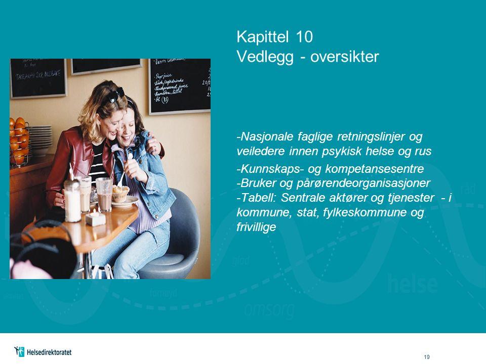 Kapittel 10 Vedlegg - oversikter -Nasjonale faglige retningslinjer og veiledere innen psykisk helse og rus -Kunnskaps- og kompetansesentre -Bruker og pårørendeorganisasjoner -Tabell: Sentrale aktører og tjenester - i kommune, stat, fylkeskommune og frivillige 19